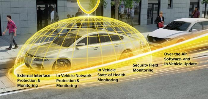 Automotive Cyber Security: Mit dem Grad der Vernetzung steigt auch das Risiko von Angriffen aus dem Cyberspace.