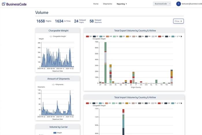 BlueBoxAir: IT-Lösung zur Tracking der Luftfracht (Foto: BusinessCode)